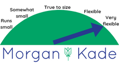 Size chart for royal blue cardigan; plus size cardigan