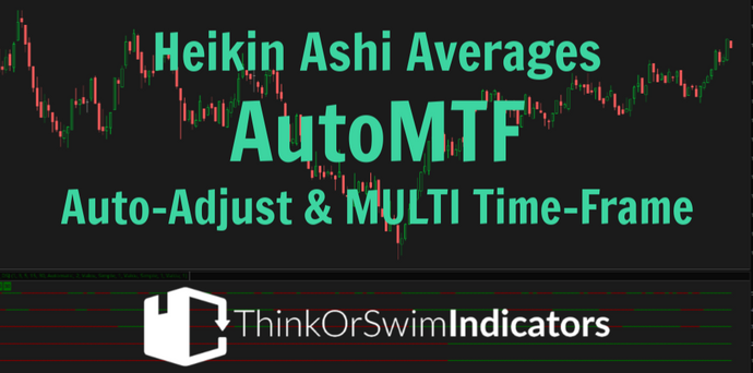 Custom TOS ThinkOrSwim Indicators & ThinkScripts Multi Time