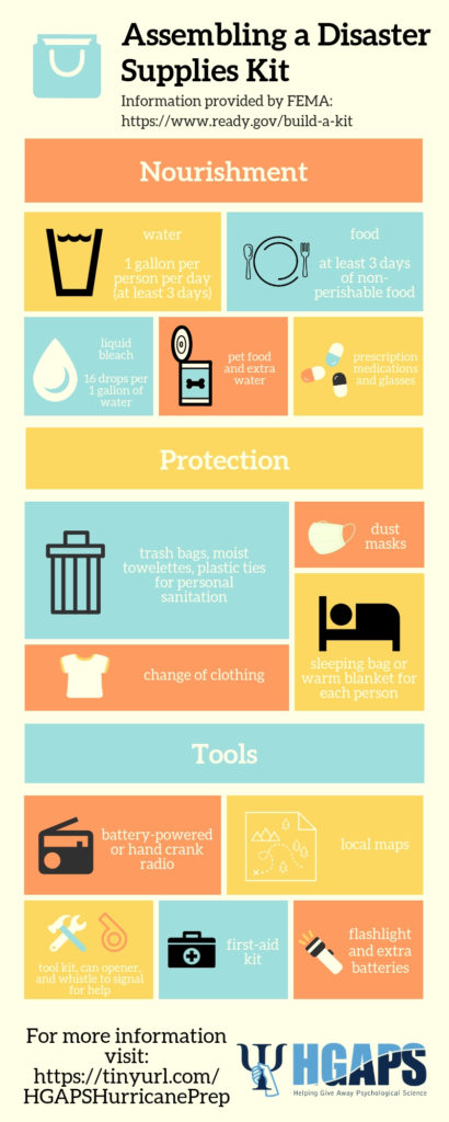 infographic for putting together a supply kit