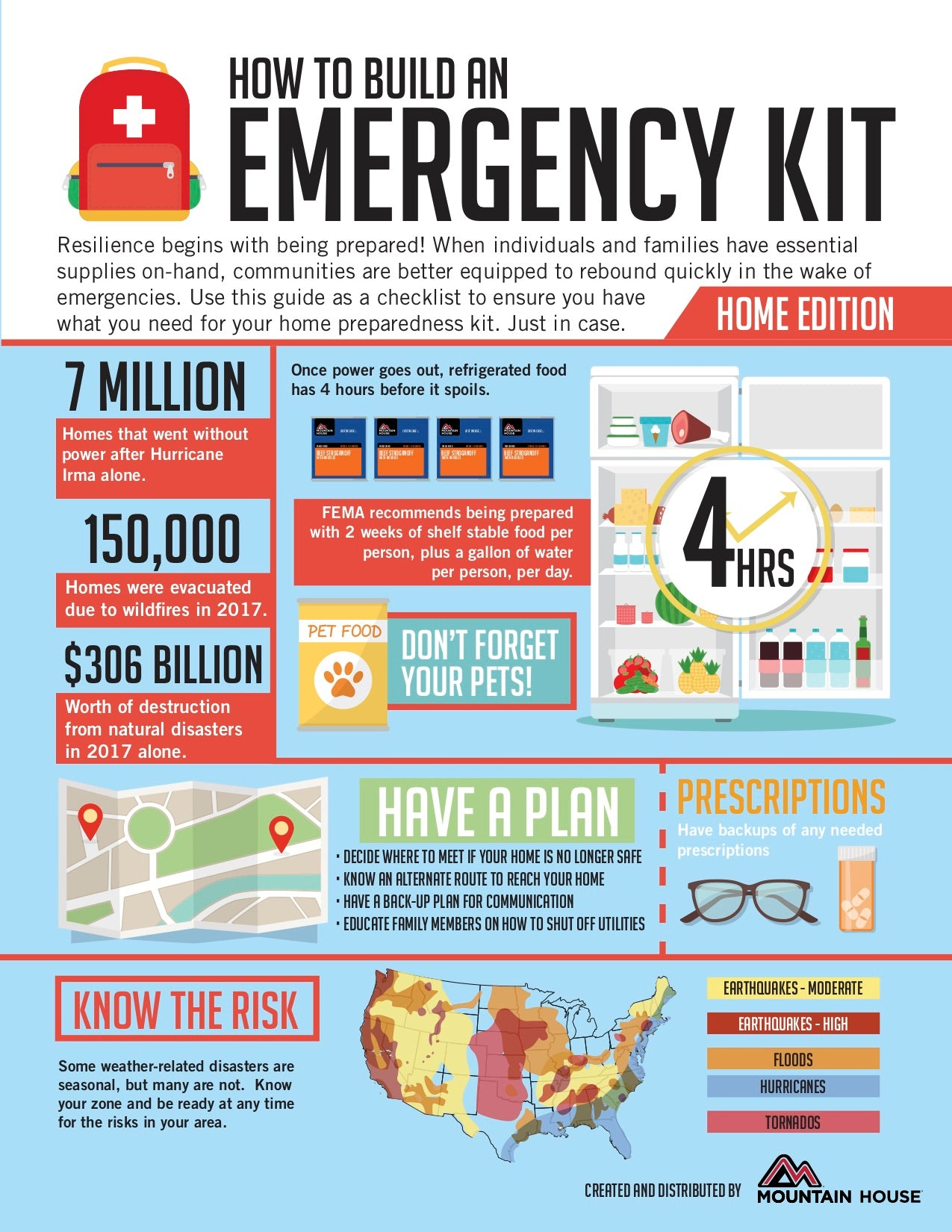 how to build an emergency kit graphic