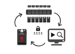 Hytera MCA22 Multi Dock Workflow Image