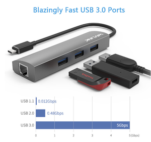 WavLink USB-C 4 port USB HUB - Gigabit Ethernet