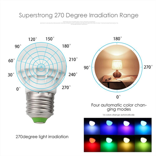 Wireless Bluetooth Music Bulb Speaker With LED Great Portable Outdoor Loudspeaker - Daily Tech Bargains