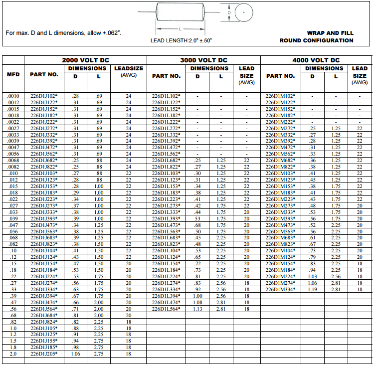 226 Series High Voltage Polyester Capacitor Wrap and Fill Round Configuration and Table 1