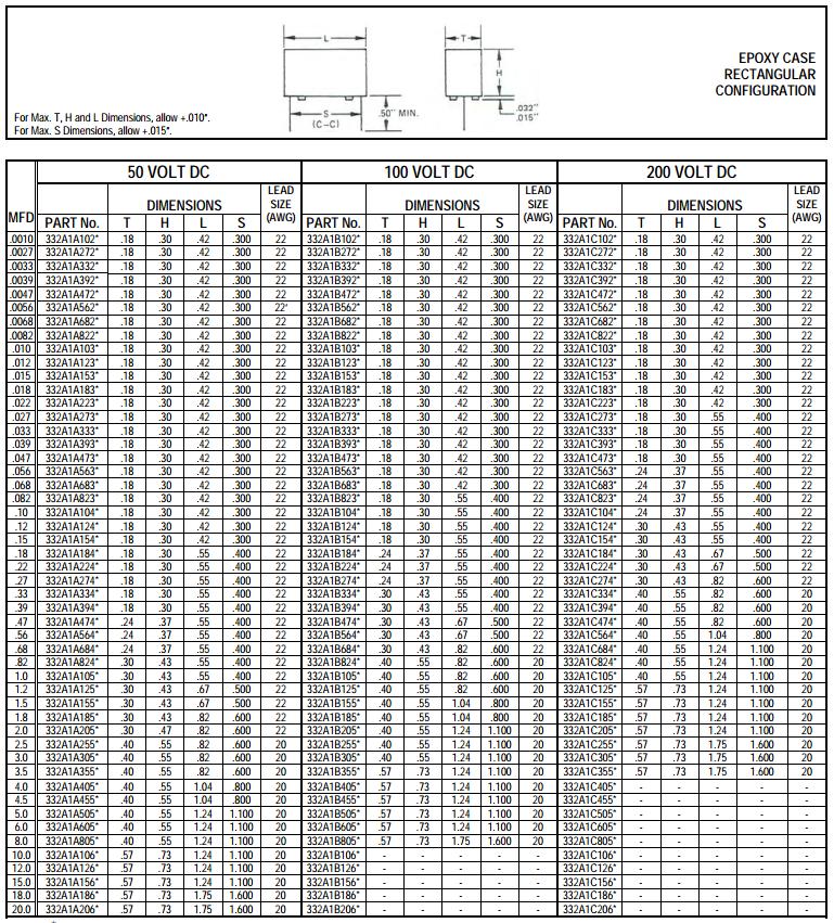 Specifications for 330-351D Series Metallized Polyphenylene Sulfide Capacitors Table 7