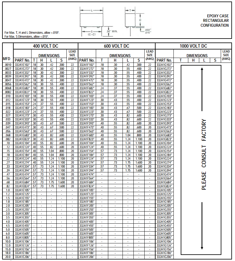 Specifications for 330-351D Series Metallized Polyphenylene Sulfide Capacitors Table 8