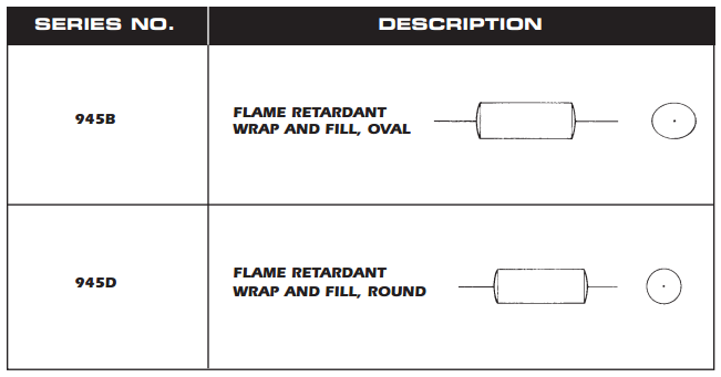 Drawings: 945 Series endfills and tape meet or exceed the flammability requirements of UL94V0