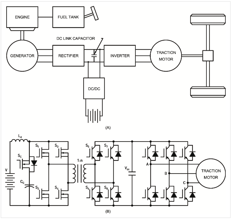 Figure 2: Typical Electric Vehicle Circuit