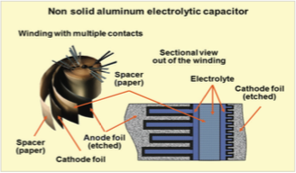Figure 1: Etched Style Aluminum Electrolytic Capacitor