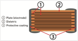 Figure 6: Internal Ceramic Capacitor