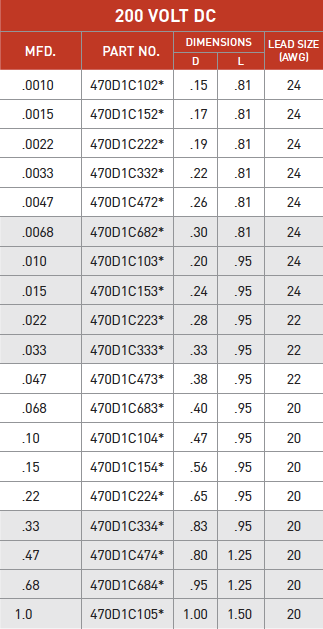 470D Series Audio-optimized Film Capacitor Part Number Table