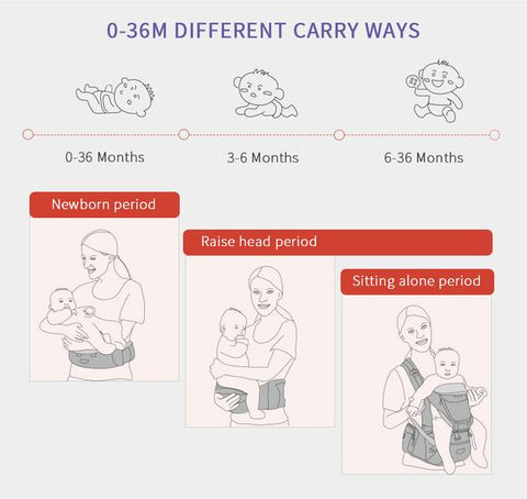 Ergonomic 3-in-1 Baby Carrier