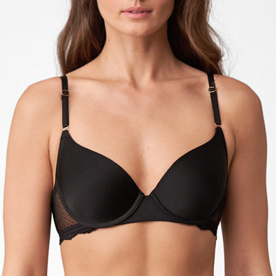 The Bra Fit Check List