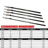 Spinning Fishing Rod Telescopic - fishingnvarieties.store