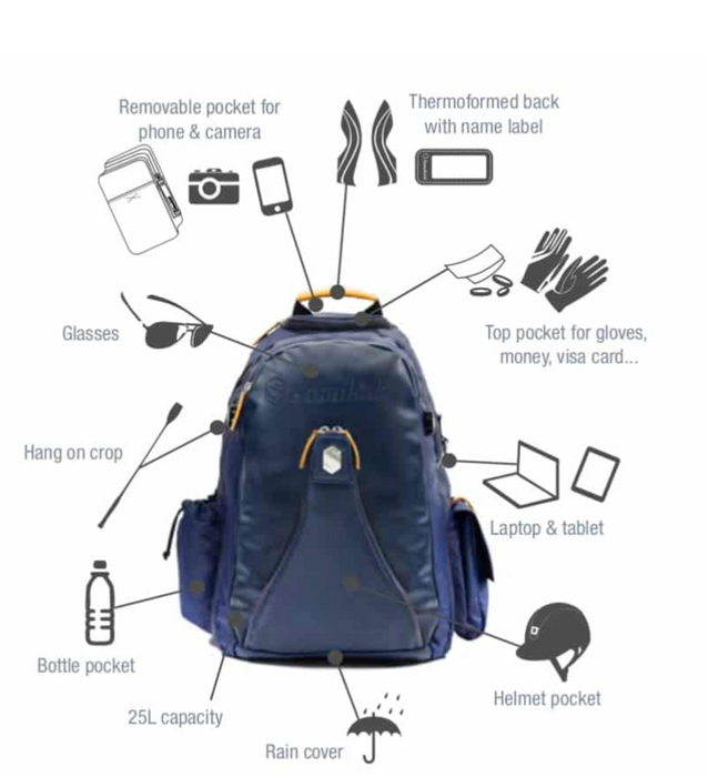 Samshield: Iconpack Backpack