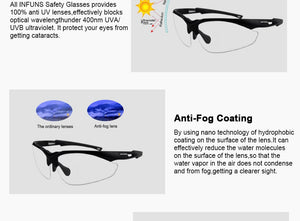 Fogless™️ Eye Protection
