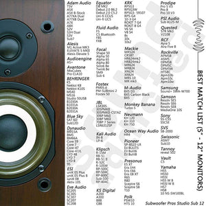 Best Match 5-12 inches Studio Monitors for SMPads