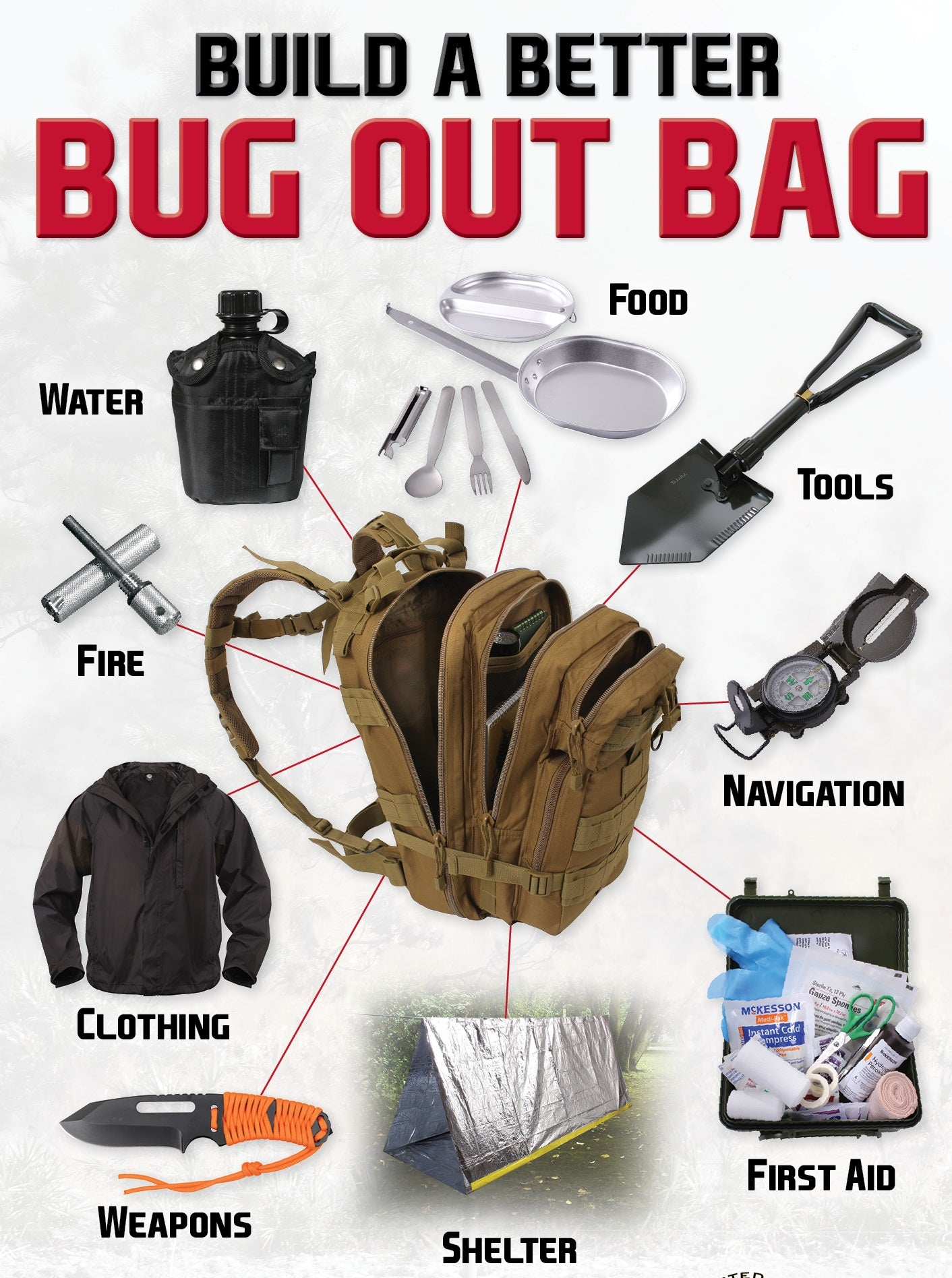Building your Bug Out Bag
