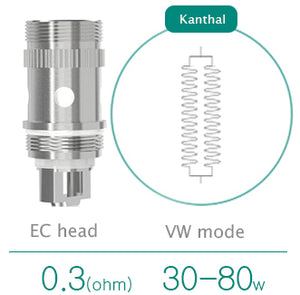 Eleaf Melo 2 Replacement Coils (5-pack) - LifestylE Cig Eliquids