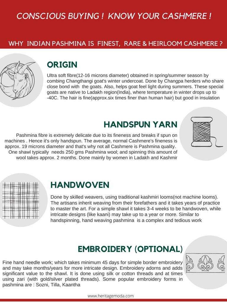 Know your Cashmere !