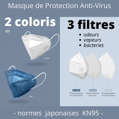 Masque de Protection KN95 - iONiQ SHOP