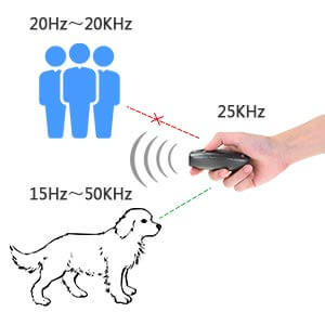 Petacc Handheld Ultrasonic Bark Control Dog Barking Stopper Dog Trainer with Anti-static Wrist Strap