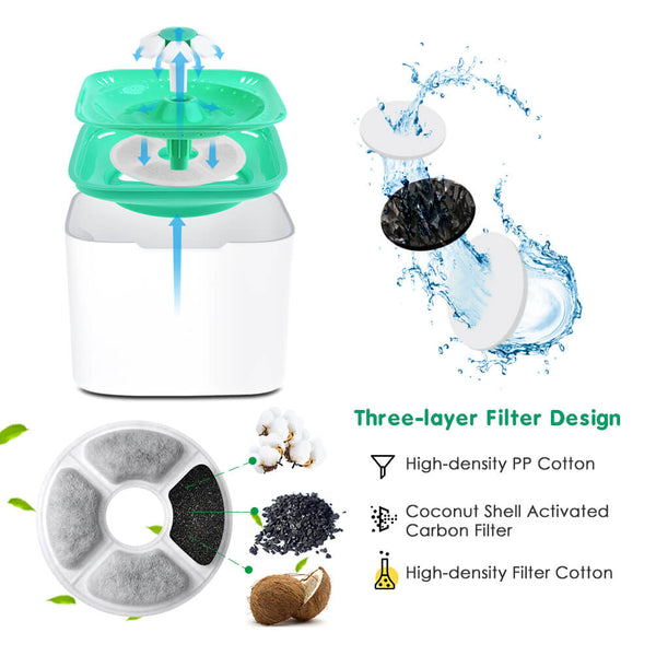 Petacc Cat Water Fountain Automatic Pet Water Drinking Fountain Ultra-quiet Dog Fresh Water Dispenser with 2L Water Capacity and Three-layer Filter Design, 4 Filter Elements, White and Green - Petacc
