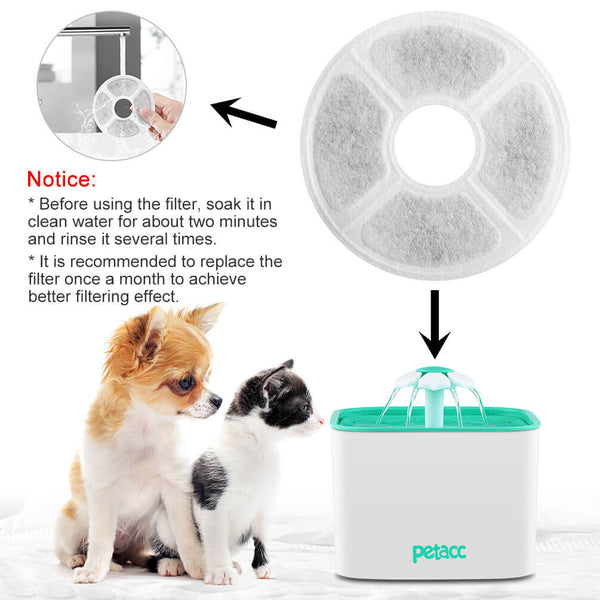 Petacc Pet Water Fountain Filters Automatic Water Dispenser Replacement Filter Specialized Dog Drinking Fountain Filters Activated Carbon Filter Element for Petacc Pet Drinking Fountains, Three-layer Filter Design, Set of 6 - Petacc