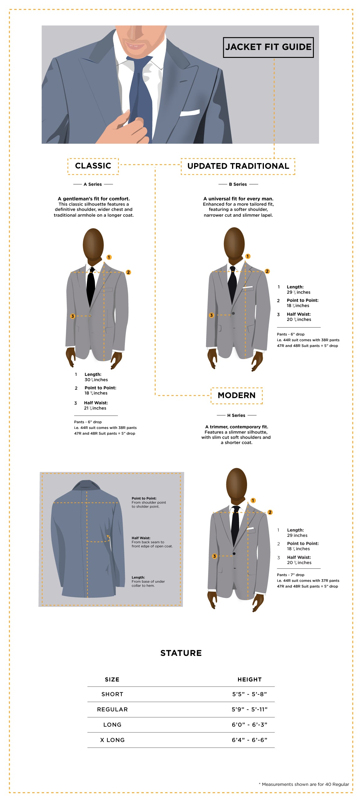 The Illustrated Fit Guide