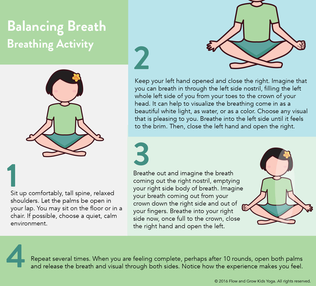 Balanced Breathing Exercise Mindfulness Activities For Children Flow And Grow Kids Yoga