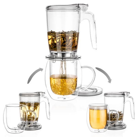 tealyra Rapid Tea Maker - Small Batch Foody