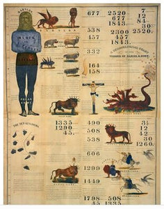 1843 Prophetic Chart - A1