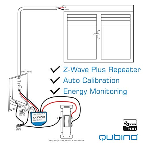 Qubino Z-Wave Plus Flush Shutter Motor Controller for Motorized Blinds and  Shades ZMNHCD3