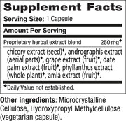 PartySmart Supplement Facts. Himalaya Canada