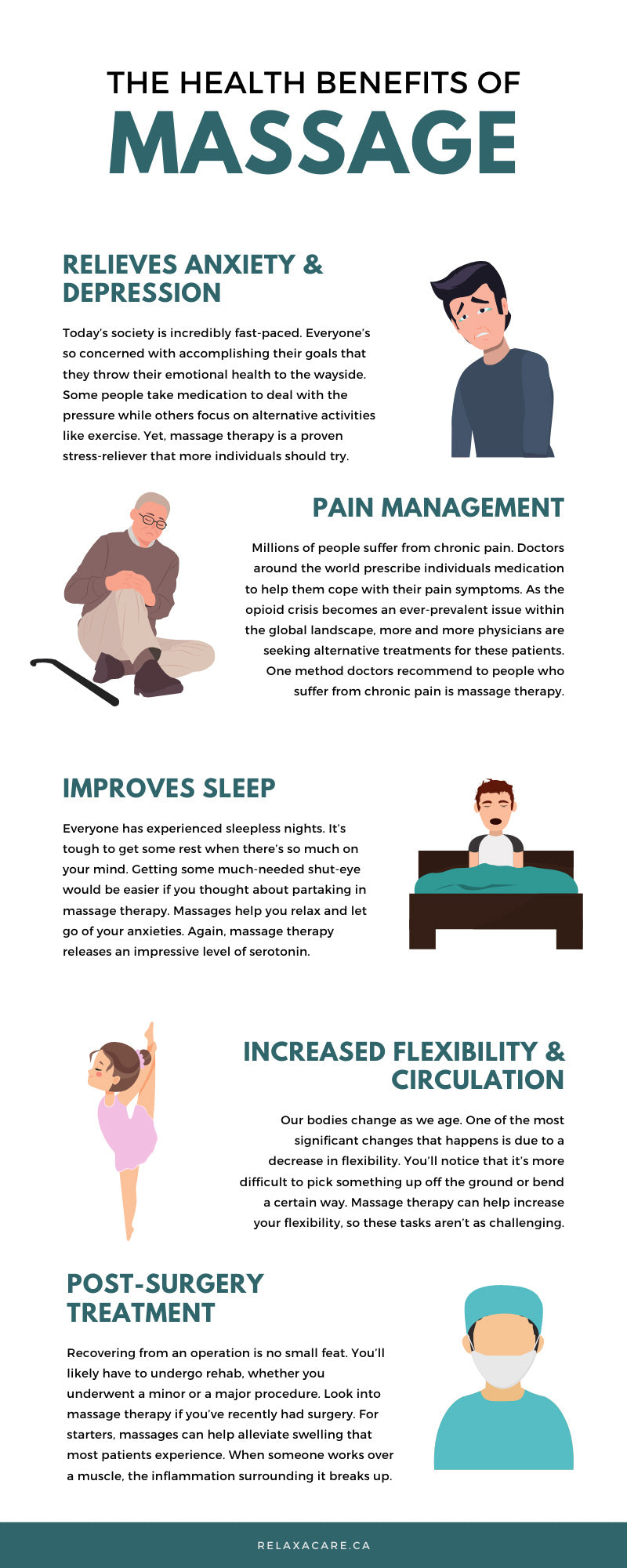 The Health Benefits of Massage
