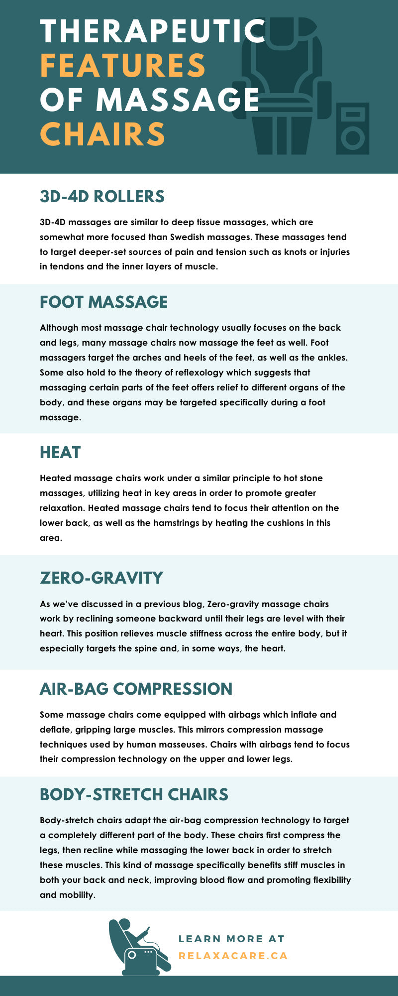 Therapeutic Features of Massage Chairs Infographic