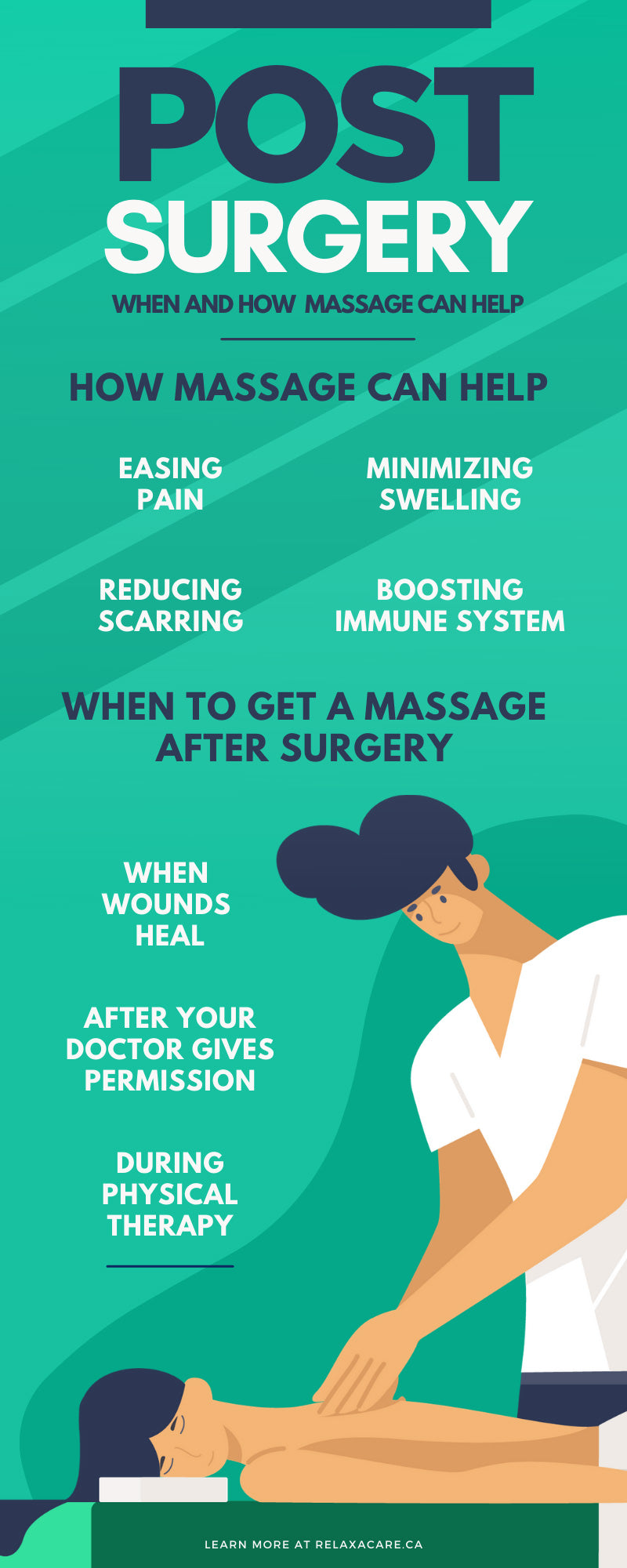 Post-Surgery: When and How Massage Can Help