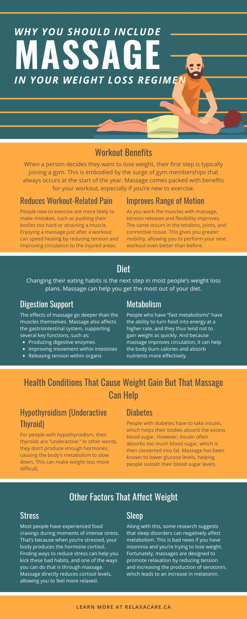 Why You Should Include Massage in Your Weight Loss Regimen