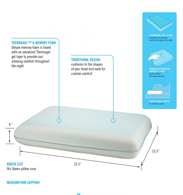 ObusForme - TRADITIONAL THERMAGEL MEMORY FOAM COMFORT PILLOW - Relaxacare
