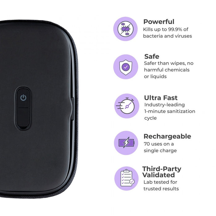 HOMEDICS UV LED Phone Sanitizer
