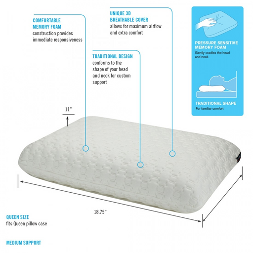 ObusForme Comfort Sleep Traditional Pillow - Relaxacare