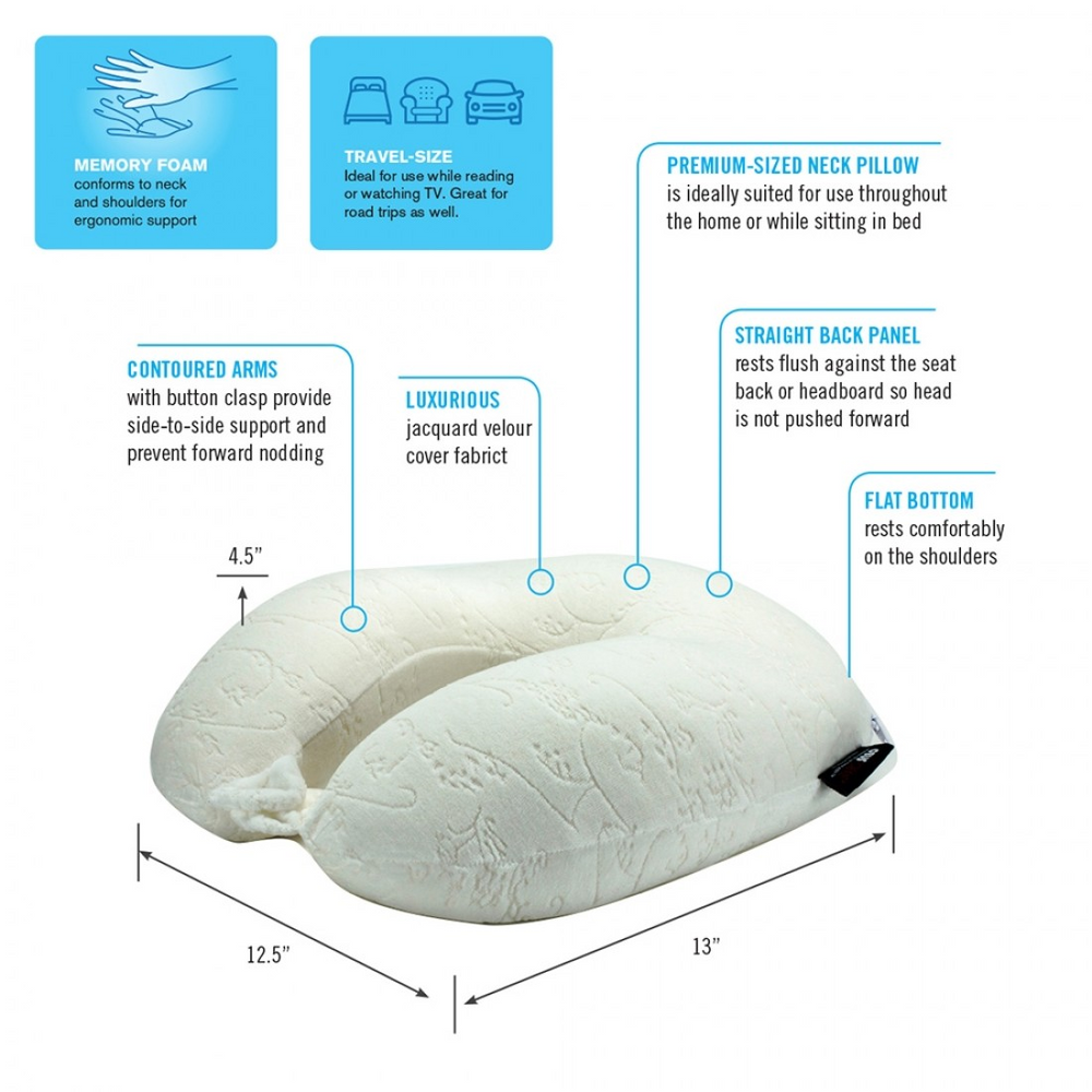 Obusforme Deluxe Memory Foam Neck Travel Pillow - Relaxacare