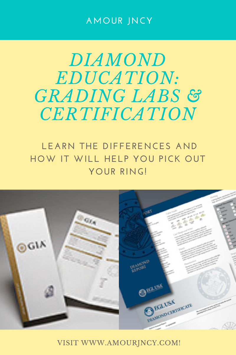 DIAMOND EDUCATION: GRADING LABS & CERTIFICATION