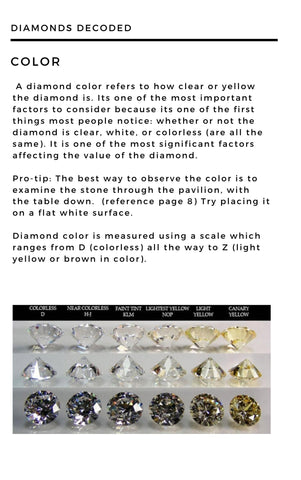 Diamonds Decoded: Your Complete Guide to Buying An Engagement Ring