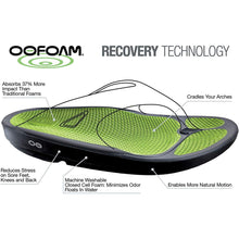 Load image into Gallery viewer, OOFOS - Unisex OOriginal - Post Exercise Active Sport Recovery Thong Sandal