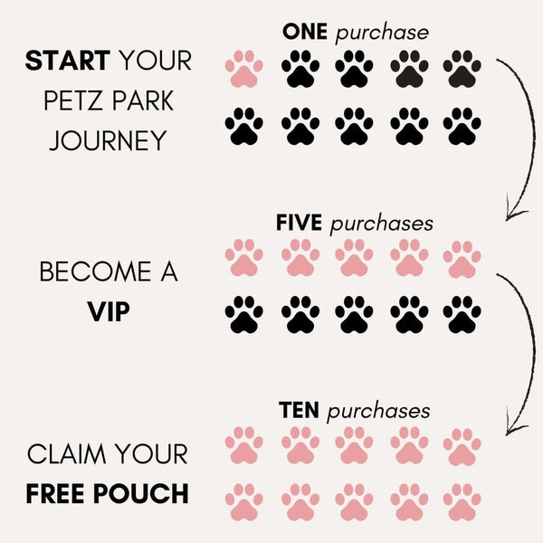 petz park loyalty paws and how it works