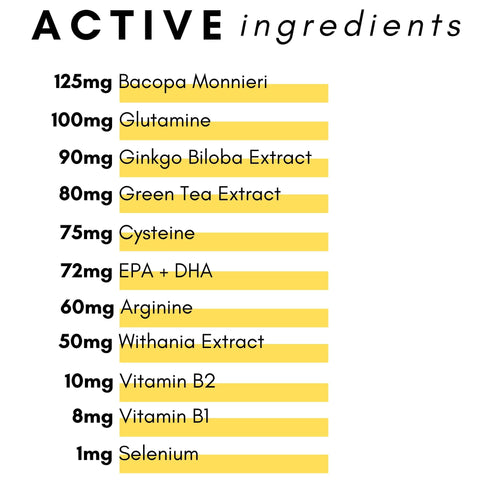 cognitive support ingredients