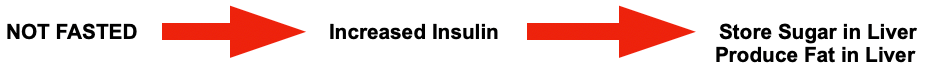 insulin high