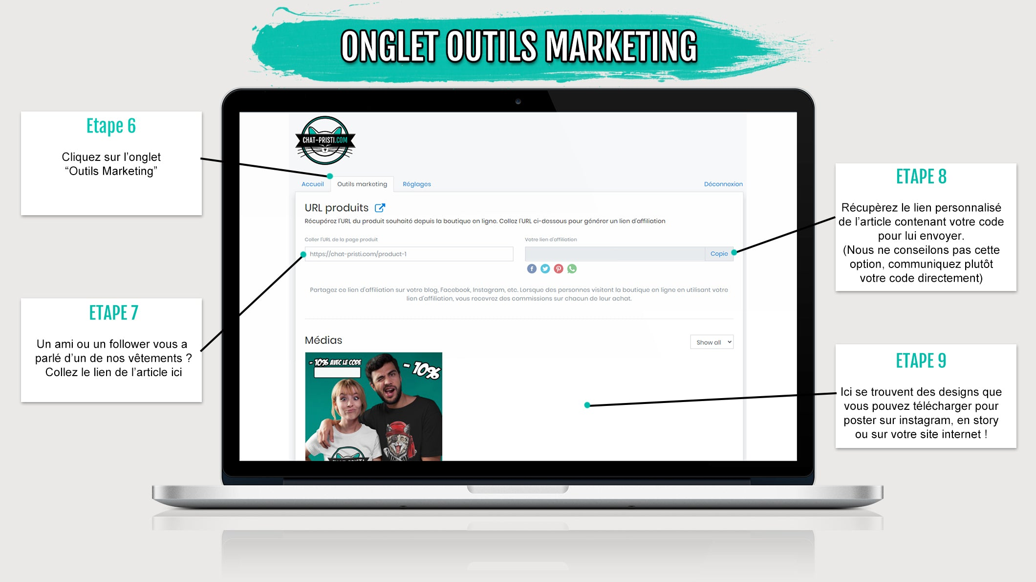 OUTILS MARKETING CHAT-PRISTI