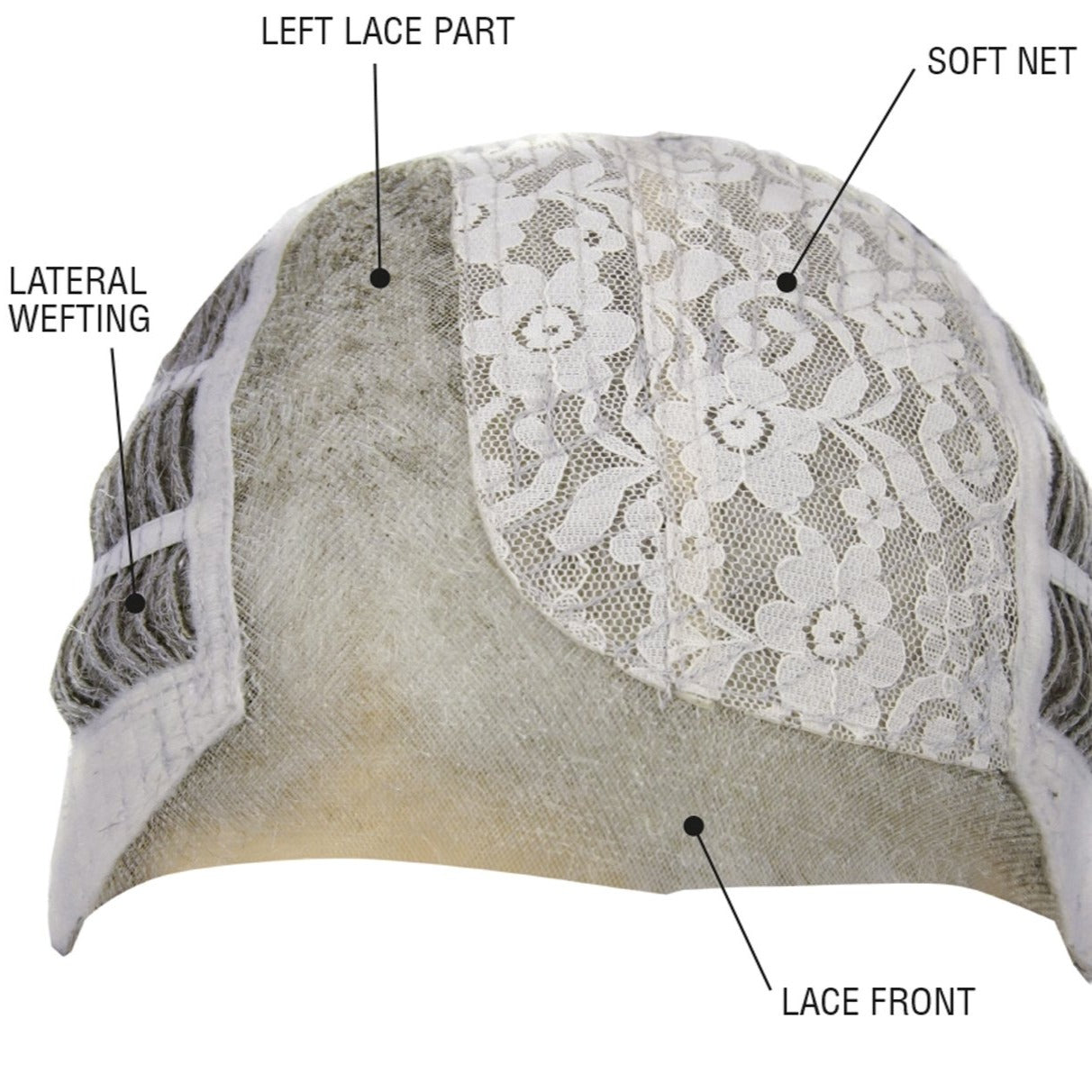 TressAllure Lace Front and Part Cap